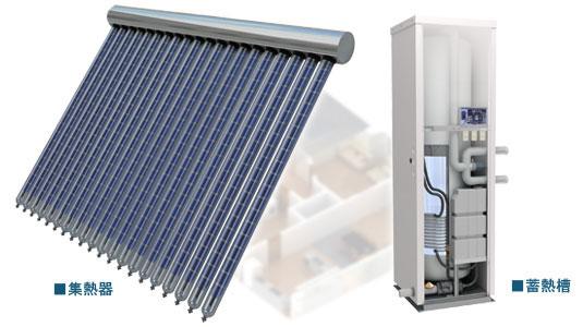 太陽熱給湯システム